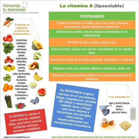 vitaminasinfo