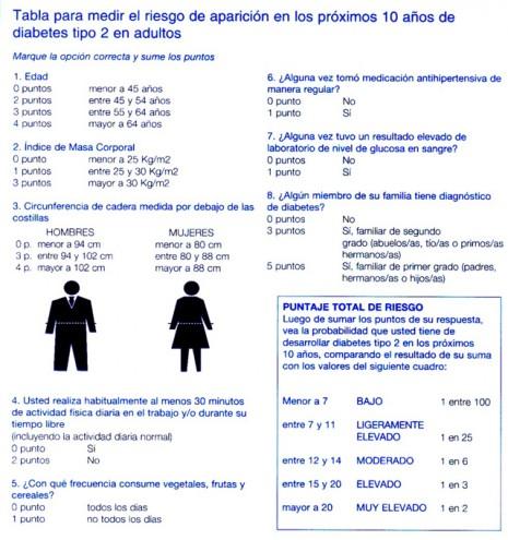 1311_DiaMundialdelaDiabetes