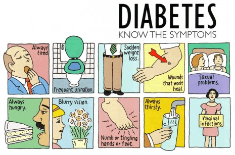 diabetes_symptoms-copy1