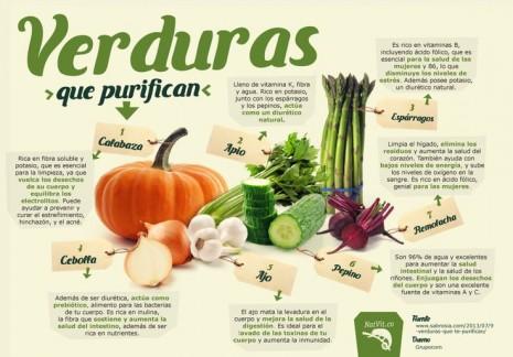 vegetales.jpg5