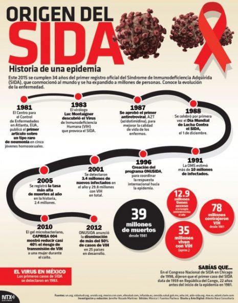 vihsida-infograp0