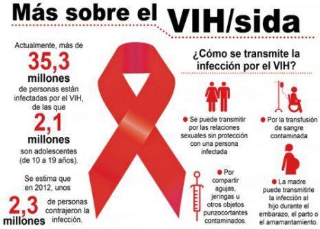 vihsidacomo-saber-si-tengo-sida-2