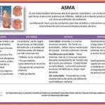 Imágenes para informar sobre el día mundial del Asma