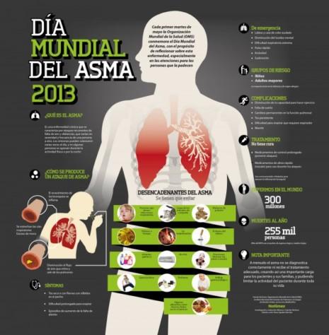infografía-7-de-mayo-día-mundial-del-asma