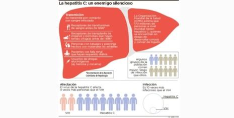 hepatitis (2)