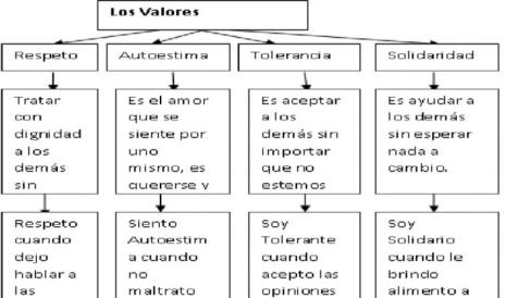 50 imgenes con mensajes reflexivos sobre los valores humanos para