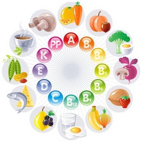 vitaminasinfo.jpg4