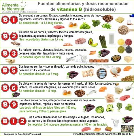 vitaminasinfo.jpg5