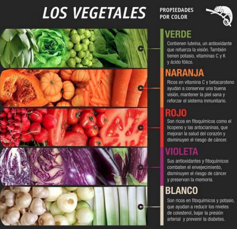 vegetales.jpg7