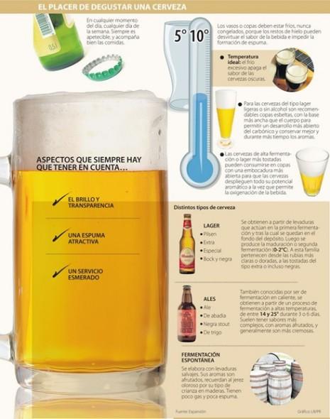 cerveza.jpg3