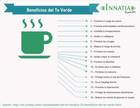 infografia-propiedades-del-te-verde-0
