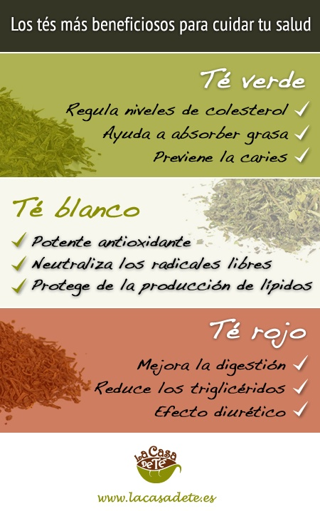 infografias del te verde.jpg1