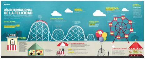 Día-Internacional-De-La-Felicidad-Infografía