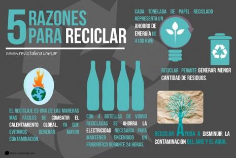 recicla5 razones para reciclar
