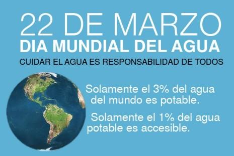 aguaflorida-valle-dia-mundial-del-agua