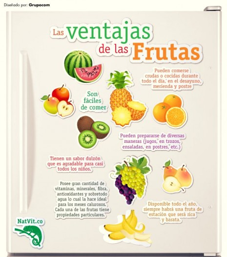 frutasinfo