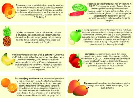 frutasinfo.jpg2