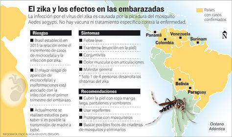 zika_LRZIMA20160120_0009_11