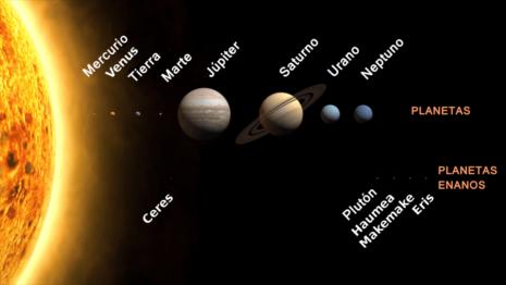 Perspectiva-en-orden-de-los-diferentes-planetas-del-sistema-solar