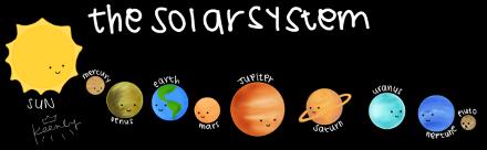 los planetas en ingles