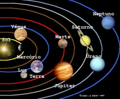 sistema-solar-5