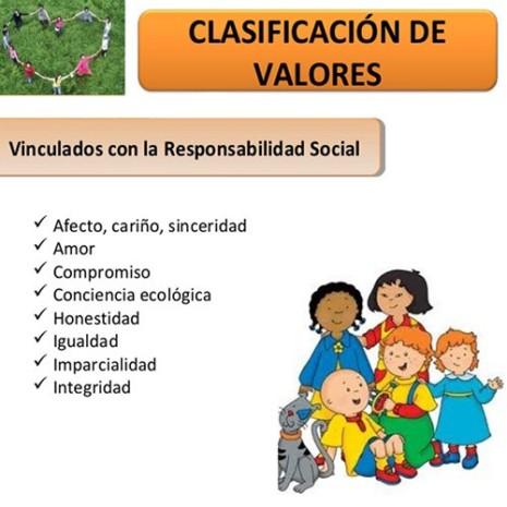 valoresclasificacion-de-los-valores-humanos